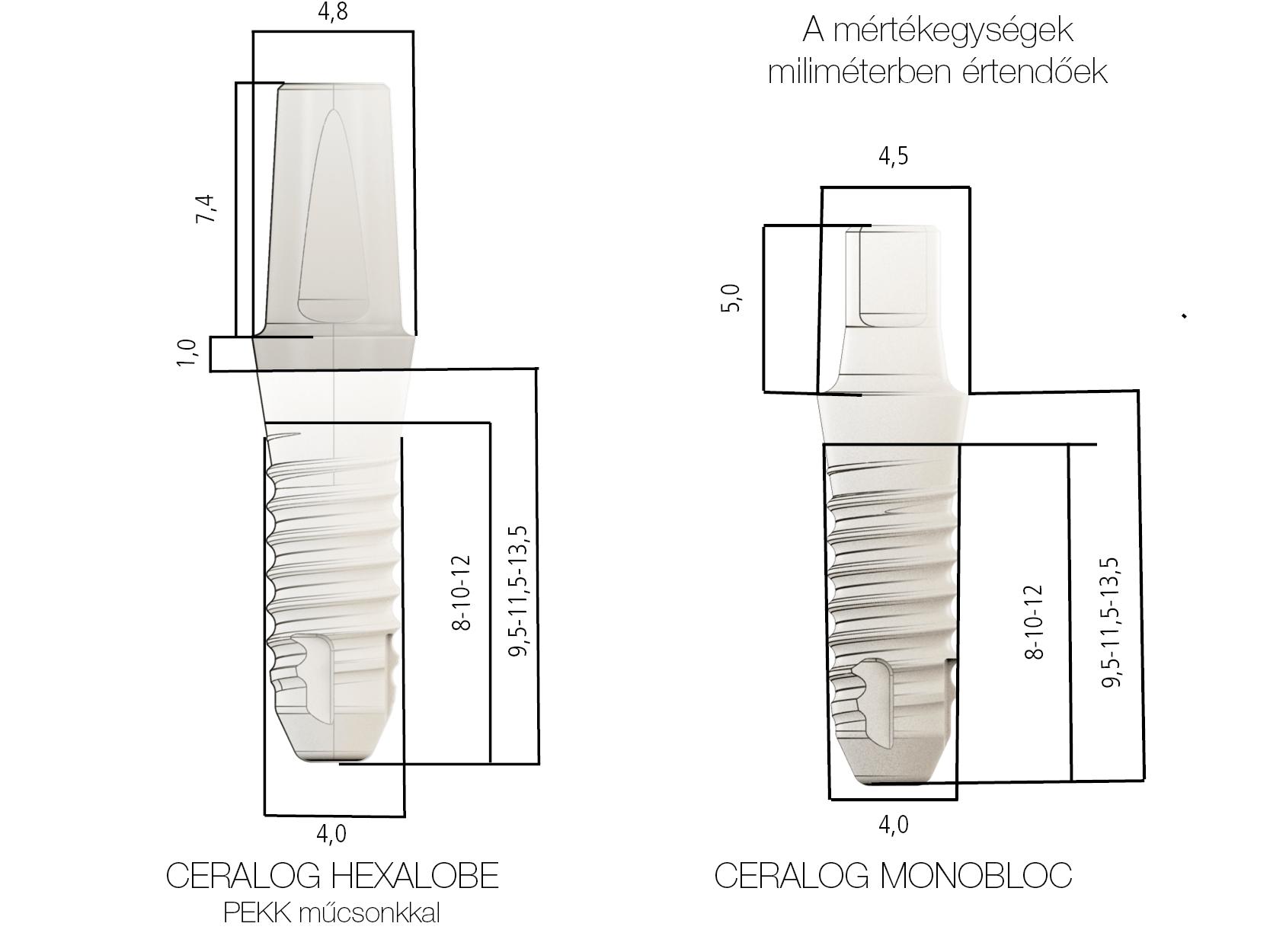 CERALOG méretei