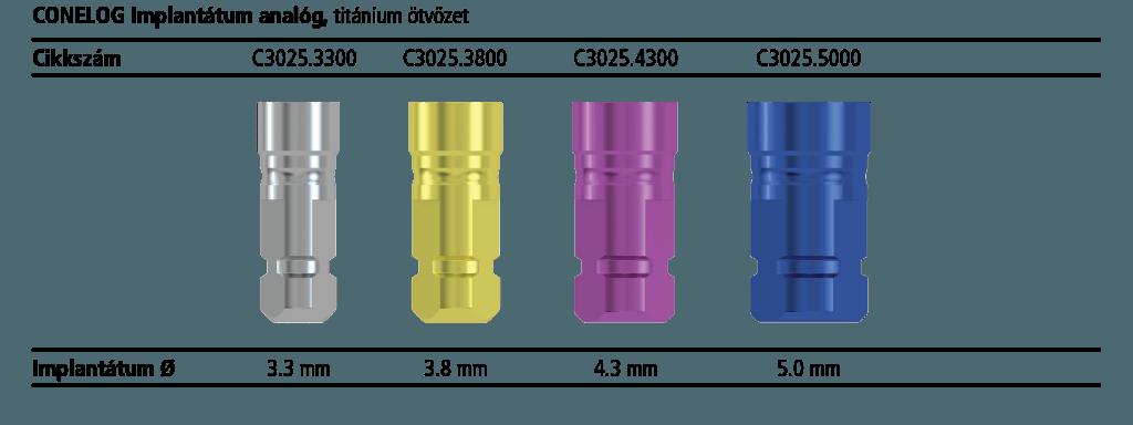 CONELOG implantátum analógok